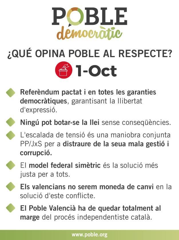 Posicionament de POBLE respecte al Referèndum Català